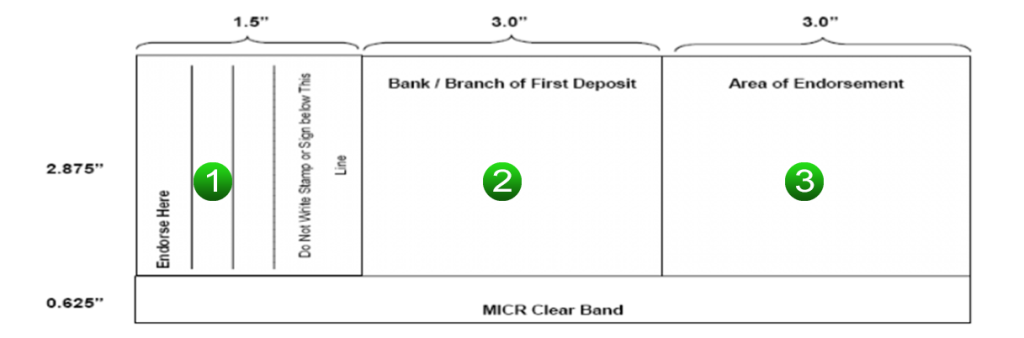 Back of Cheque with numbers